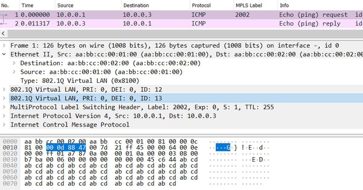 Cisco IOS Troubleshooting