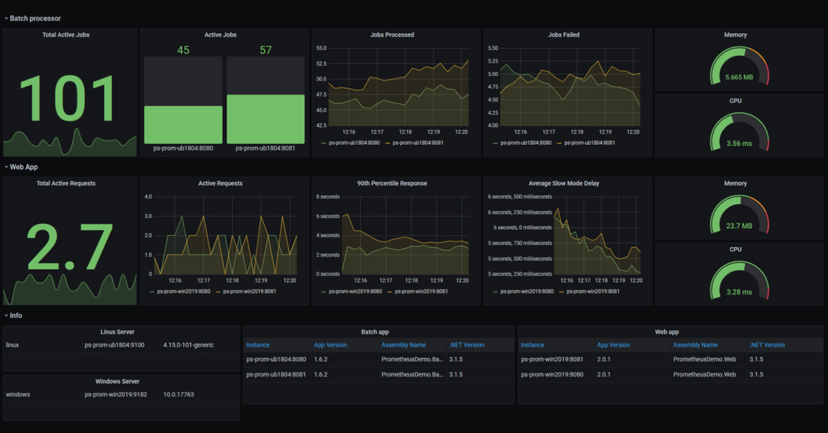 Building a Monitoring Solution for Containers (and Everything Else) - with Prometheus and Grafana